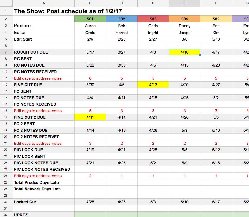 Post Schedule dashboard overview